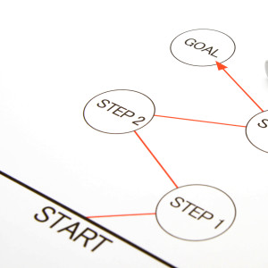 Business concepts, start to goal